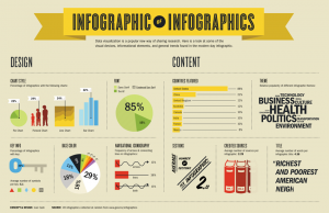 Infographic-of-infgraphics[1]